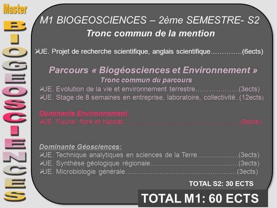 M2 BIOGEOSCIENCES – 2ème SEMESTRE- S4 Spécialité Pro «Espace et Milieux» UE.