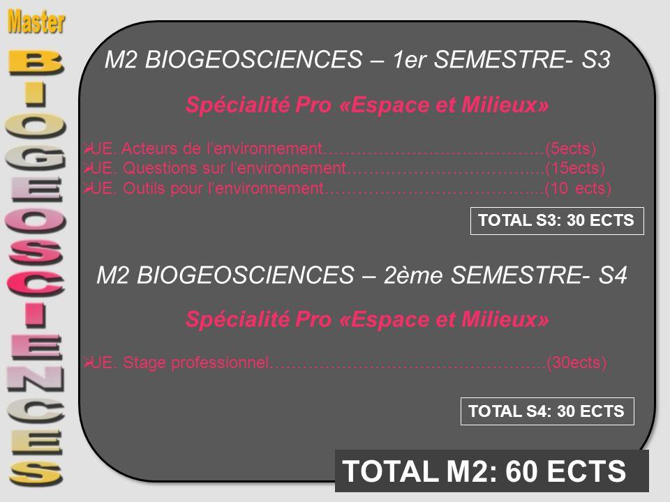 M2 BIOGEOSCIENCES – 2ème SEMESTRE- S4 Spécialité Pro «Espace et Milieux» UE. Stage professionnel…………………………………………..(30ects) TOTAL S4: 30 ECTS TOTAL M2:
