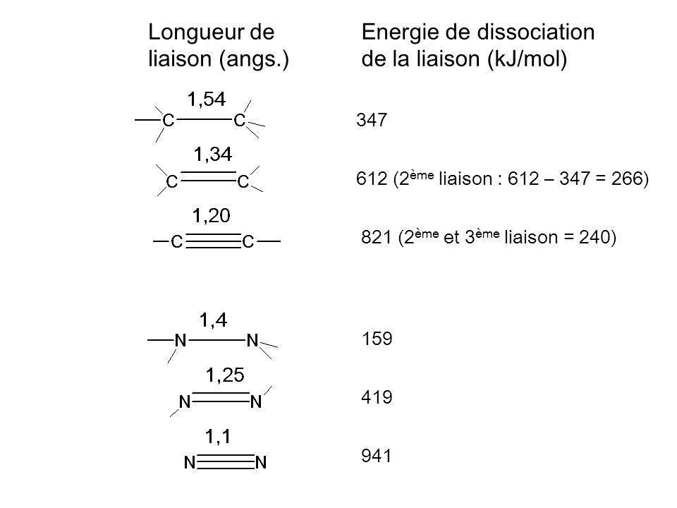Longueur de liaison (angs.) Energie de dissociation de la liaison (kJ/mol) 347 612 (2 ème liaison : 612 – 347 = 266) 821 (2 ème et 3 ème liaison = 240