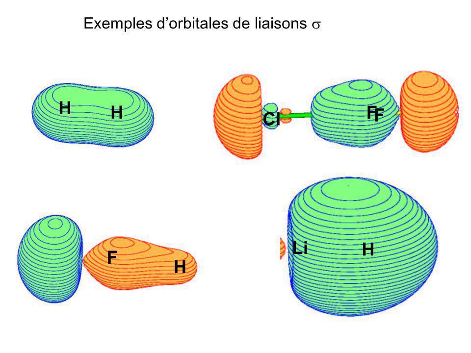 H H F H F Cl F H Li Exemples dorbitales de liaisons