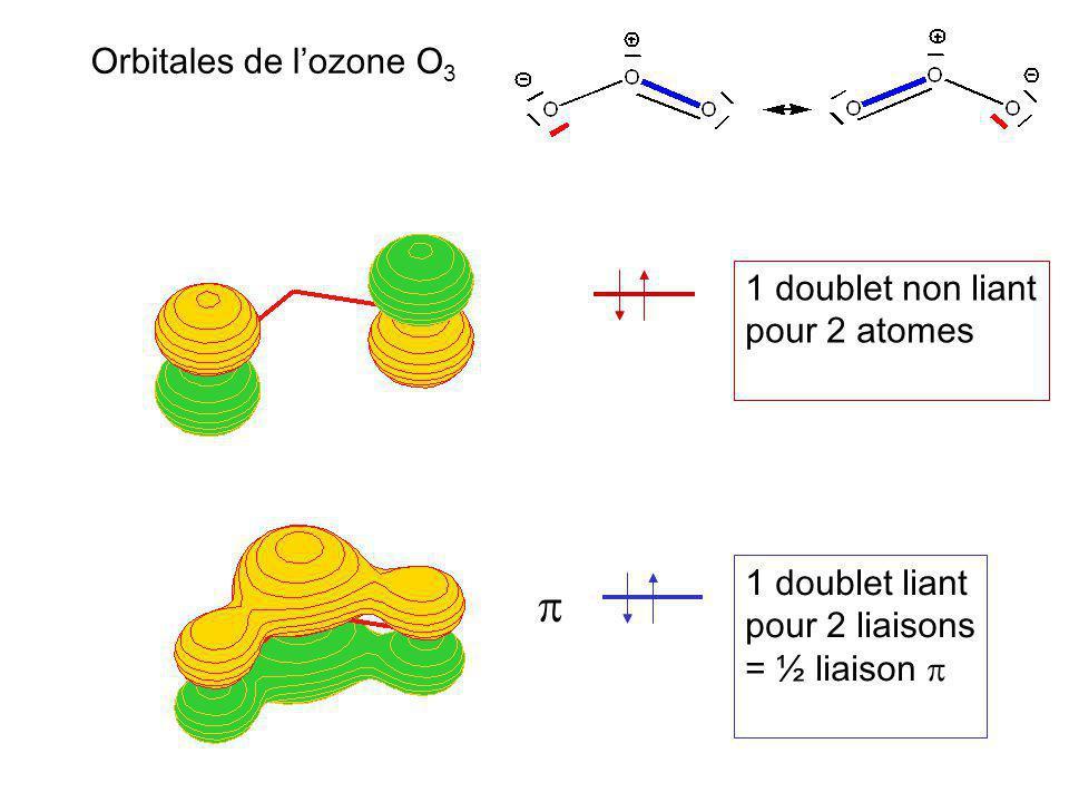 Orbitales de lozone O 3 1 doublet non liant pour 2 atomes 1 doublet liant pour 2 liaisons = ½ liaison
