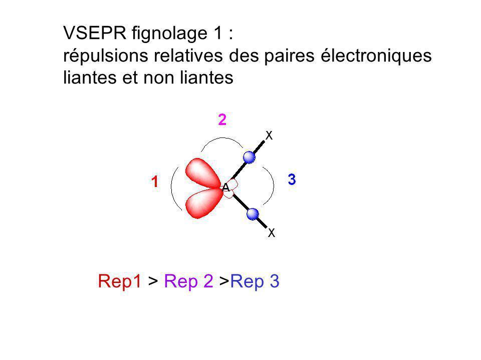 VSEPR fignolage 1 : répulsions relatives des paires électroniques liantes et non liantes Rep1 > Rep 2 >Rep 3