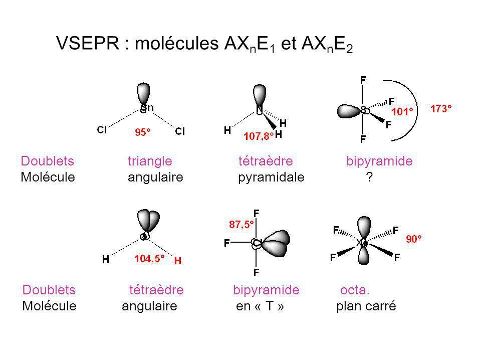 VSEPR : molécules AX n E 1 et AX n E 2 Doublets triangle tétraèdre bipyramide Molécule angulaire pyramidale ? Doublets tétraèdre bipyramide octa. Molé