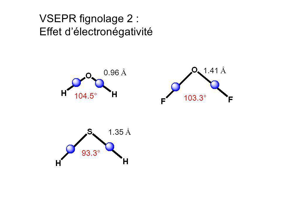 104.5° 103.3° 1.41 Å 0.96 Å 1.35 Å 93.3° VSEPR fignolage 2 : Effet délectronégativité