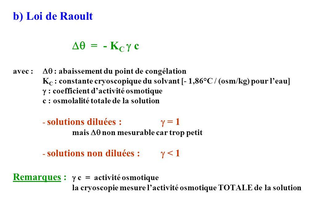 b) Loi de Raoult = - K C c avec : : abaissement du point de congélation K C : constante cryoscopique du solvant [- 1,86°C / (osm/kg) pour leau] : coef
