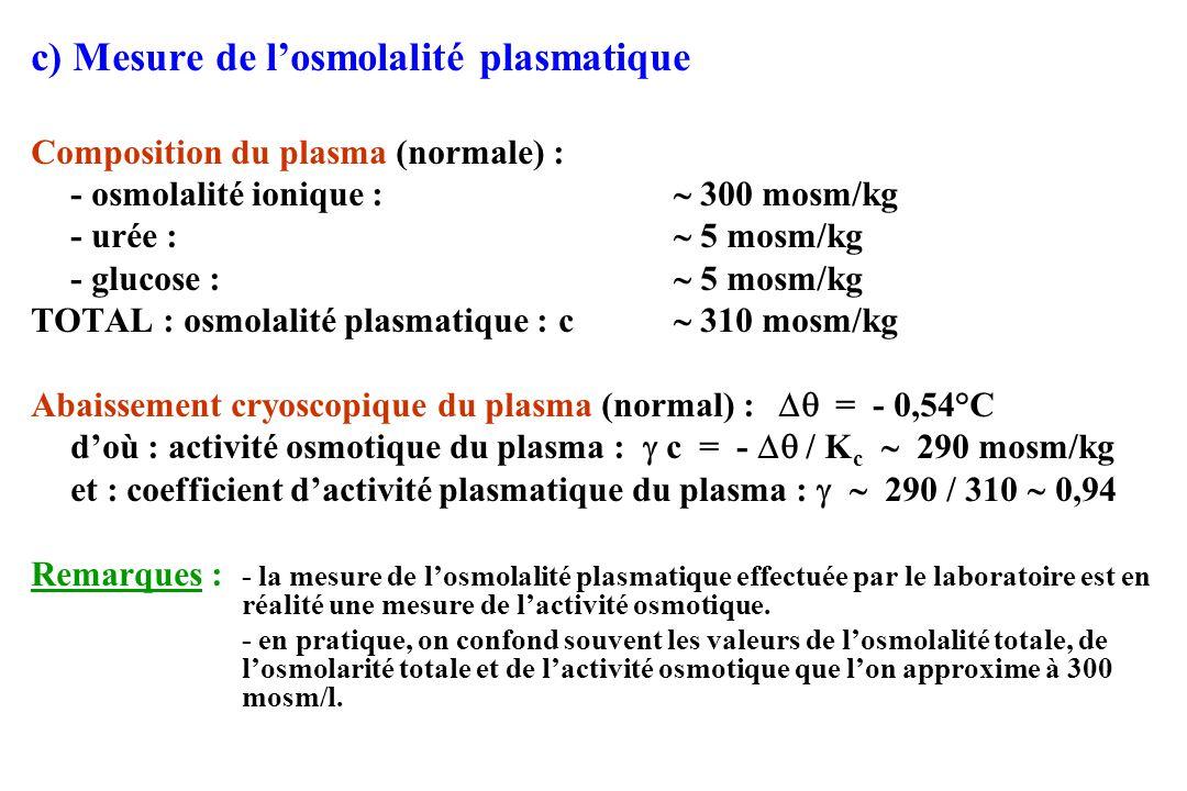 c) Mesure de losmolalité plasmatique Composition du plasma (normale) : - osmolalité ionique : 300 mosm/kg - urée : 5 mosm/kg - glucose : 5 mosm/kg TOT