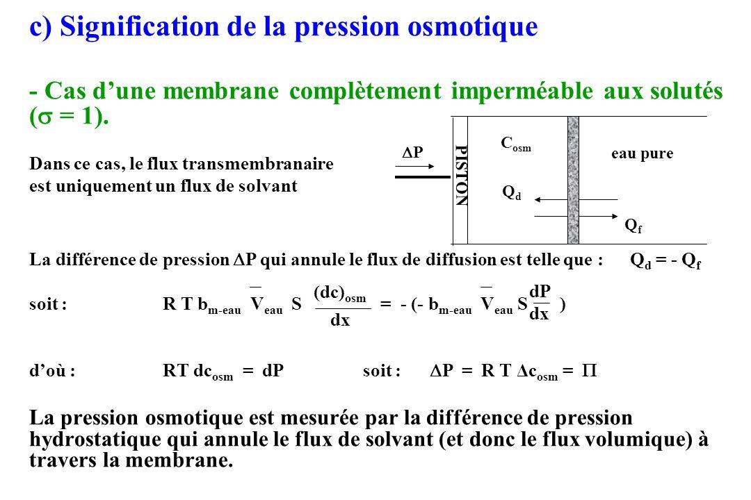 - Cas général On démontre que la différence de pression hydrostatique qui annule le flux volumique de solution (solvant + solutés) est égale à RT S S c S, soit encore à.