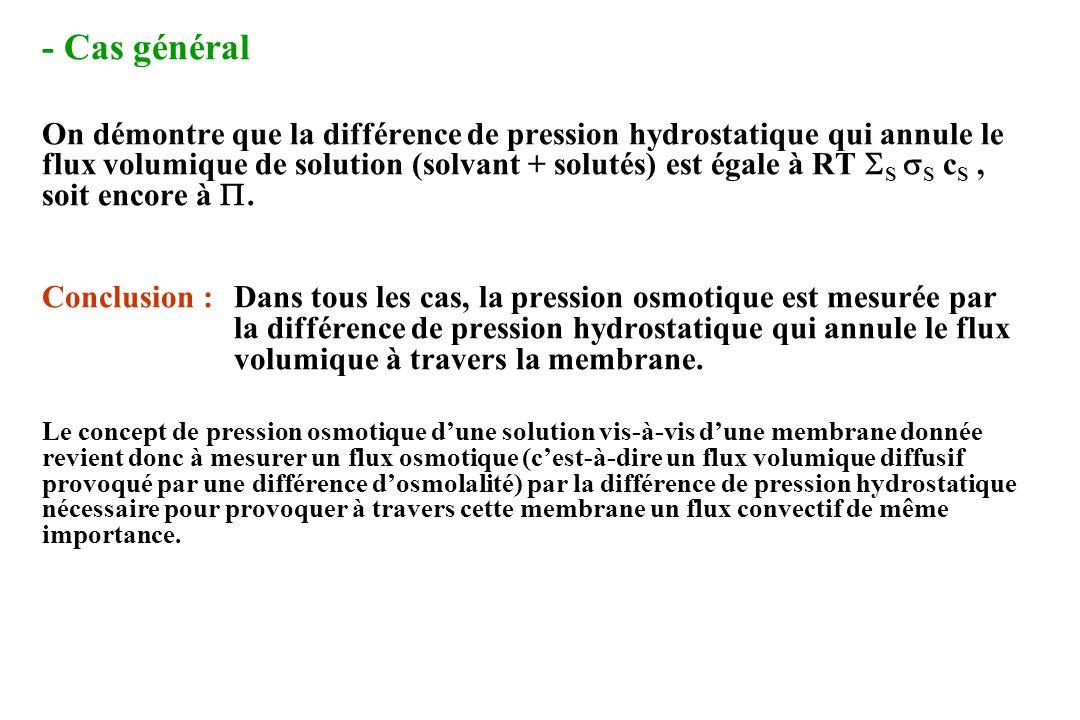 - Cas général On démontre que la différence de pression hydrostatique qui annule le flux volumique de solution (solvant + solutés) est égale à RT S S