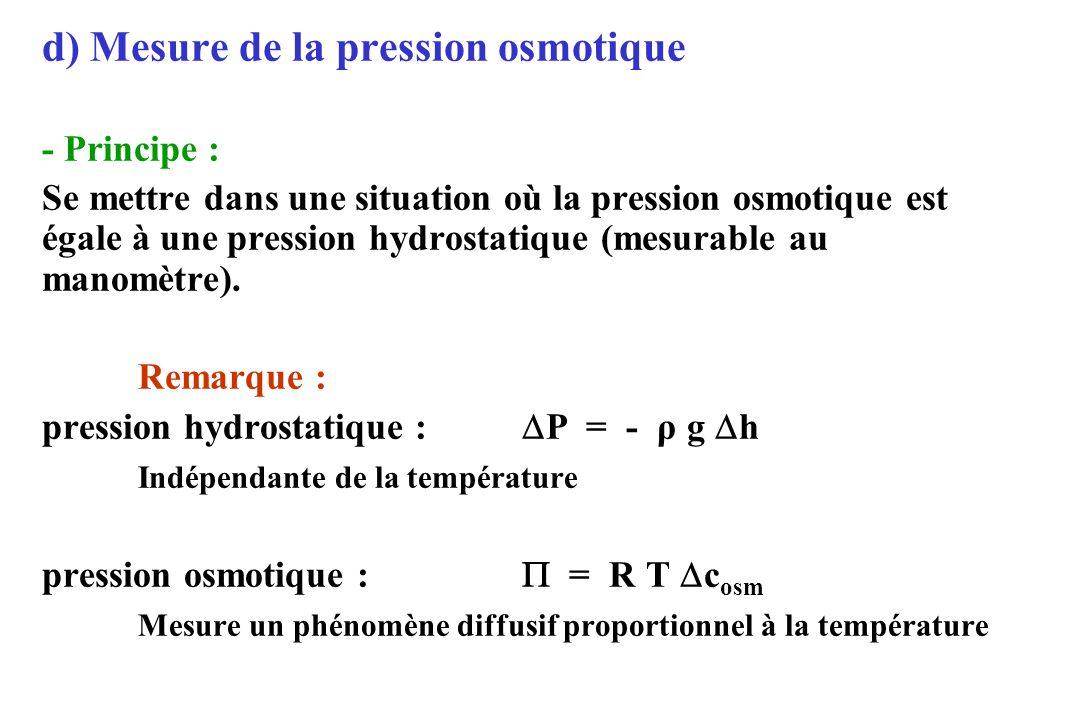 d) Mesure de la pression osmotique - Principe : Se mettre dans une situation où la pression osmotique est égale à une pression hydrostatique (mesurabl