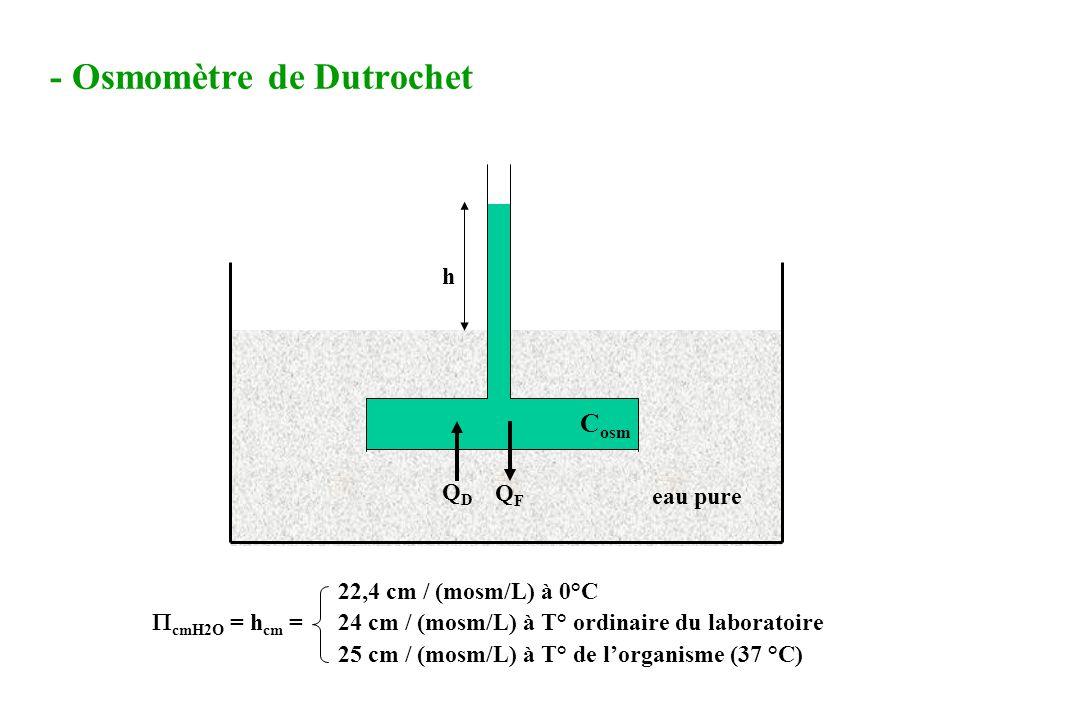 - Osmomètre de Dutrochet 22,4 cm / (mosm/L) à 0°C cmH2O = h cm = 24 cm / (mosm/L) à T° ordinaire du laboratoire 25 cm / (mosm/L) à T° de lorganisme (3