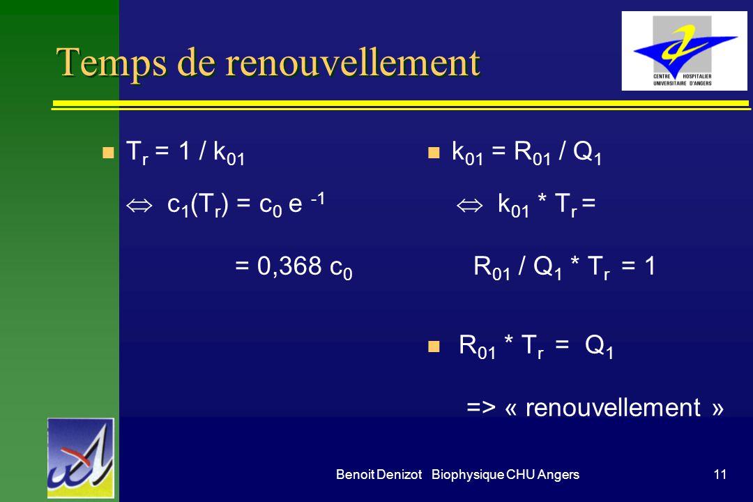 11Benoit Denizot Biophysique CHU Angers Temps de renouvellement T r = 1 / k 01 c 1 (T r ) = c 0 e -1 = 0,368 c 0 k 01 = R 01 / Q 1 k 01 * T r = R 01 /