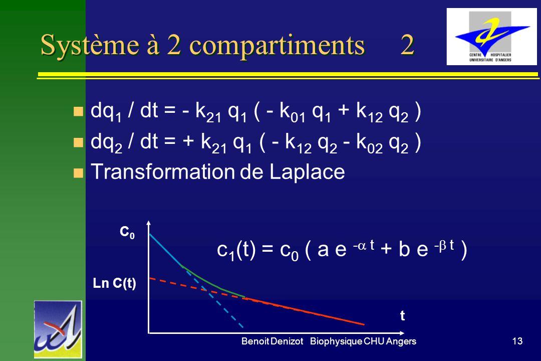 13Benoit Denizot Biophysique CHU Angers Système à 2 compartiments 2 n dq 1 / dt = - k 21 q 1 ( - k 01 q 1 + k 12 q 2 ) n dq 2 / dt = + k 21 q 1 ( - k