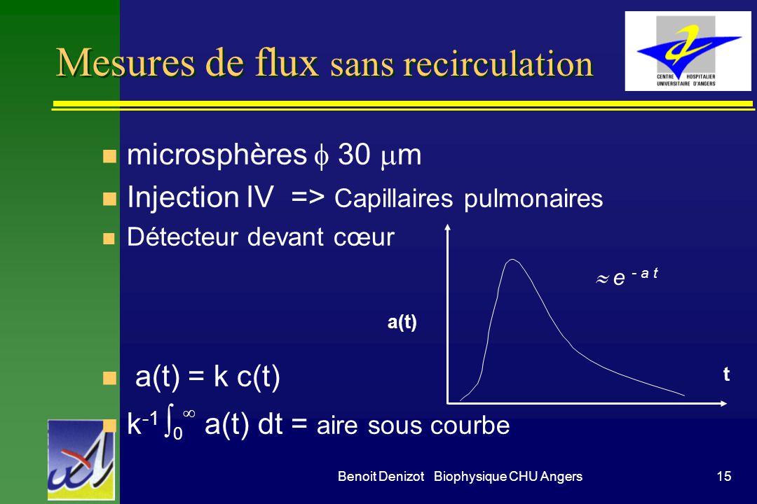 15Benoit Denizot Biophysique CHU Angers Mesures de flux sans recirculation microsphères 30 m n Injection IV => Capillaires pulmonaires n Détecteur dev