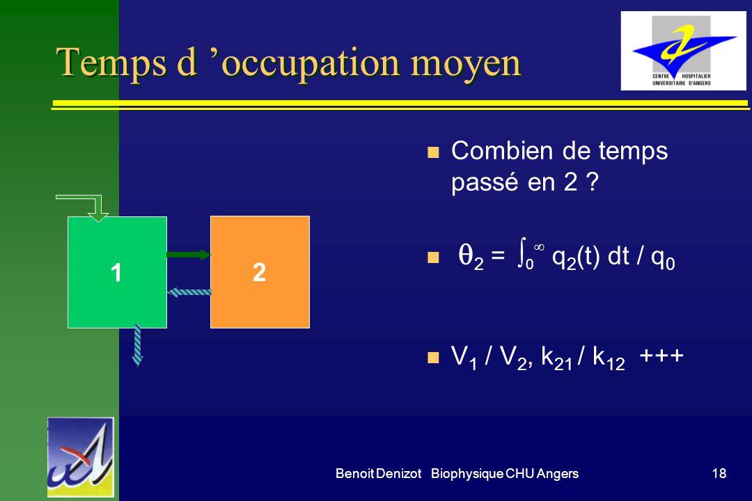18Benoit Denizot Biophysique CHU Angers Temps d occupation moyen n Combien de temps passé en 2 ? 2 = 0 q 2 (t) dt / q 0 n V 1 / V 2, k 21 / k 12 +++ 1