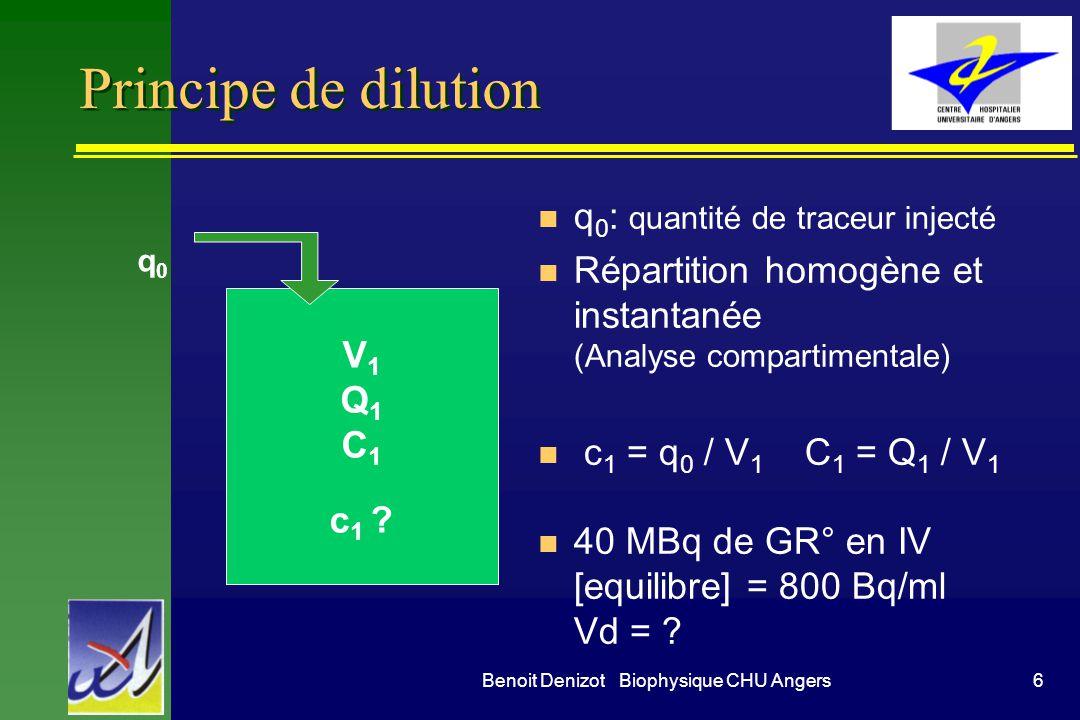 6Benoit Denizot Biophysique CHU Angers Principe de dilution n q 0 : quantité de traceur injecté n Répartition homogène et instantanée (Analyse compart