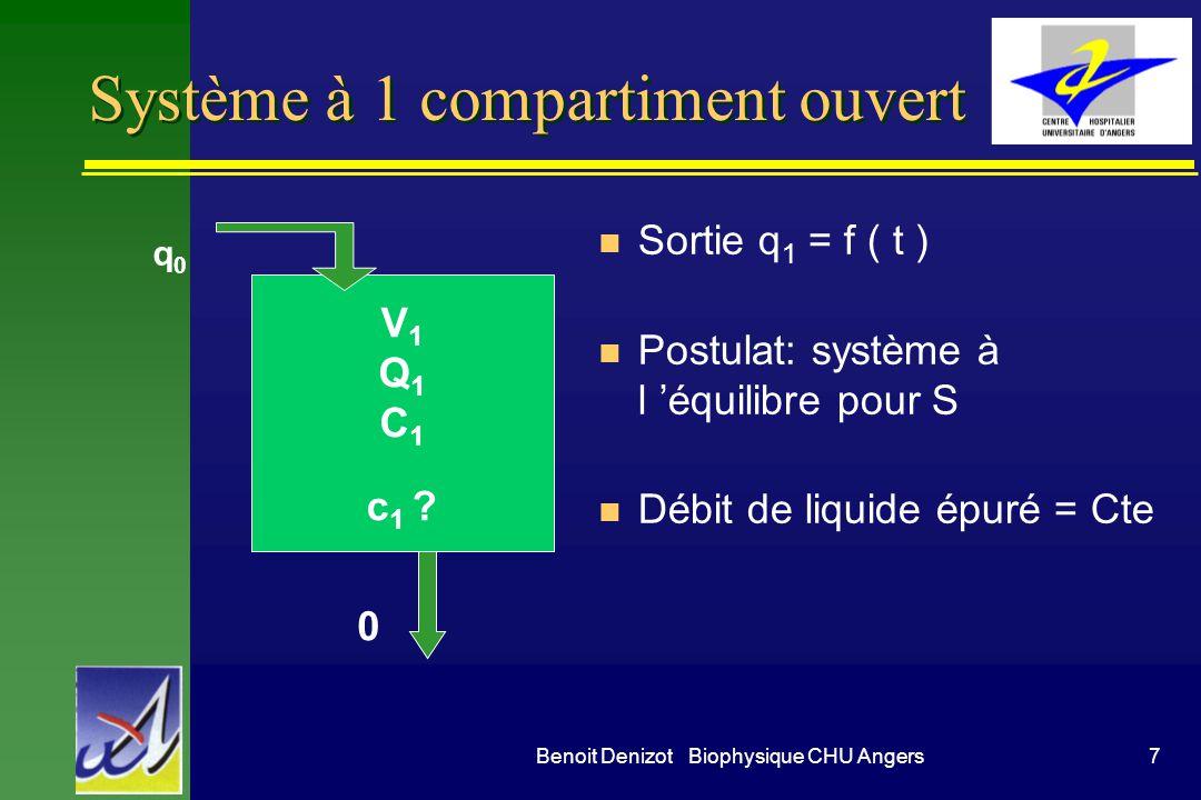 7Benoit Denizot Biophysique CHU Angers Système à 1 compartiment ouvert n Sortie q 1 = f ( t ) n Postulat: système à l équilibre pour S n Débit de liqu