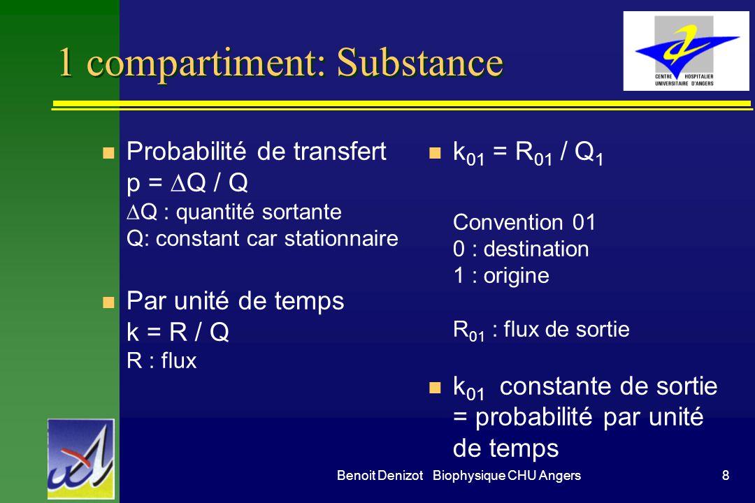 8Benoit Denizot Biophysique CHU Angers 1 compartiment: Substance Probabilité de transfert p = Q / Q Q : quantité sortante Q: constant car stationnaire