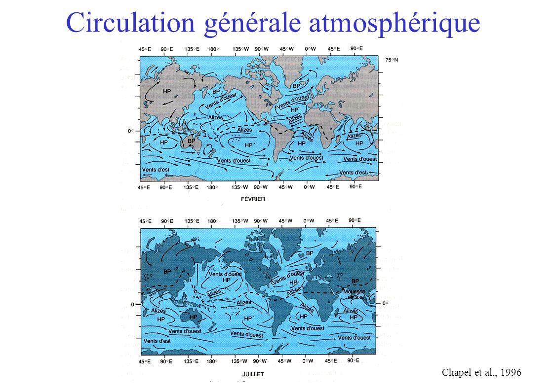 Circulation générale atmosphérique Chapel et al., 1996