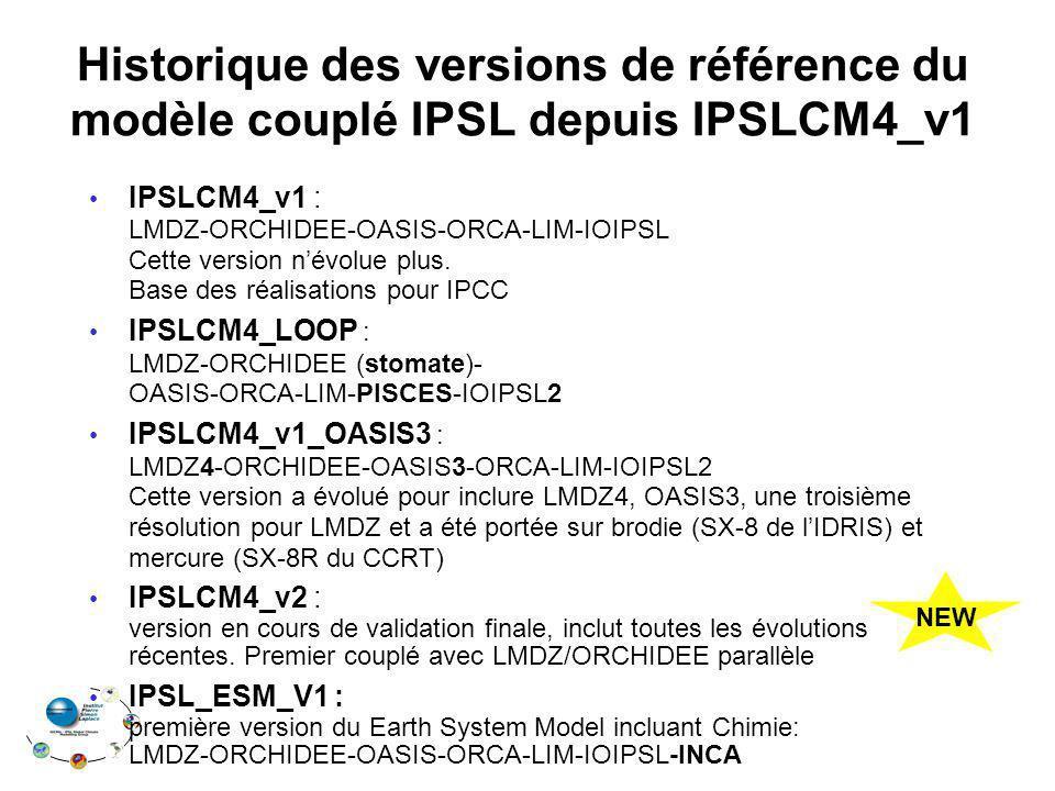 Historique des versions de référence du modèle couplé IPSL depuis IPSLCM4_v1 IPSLCM4_v1 : LMDZ-ORCHIDEE-OASIS-ORCA-LIM-IOIPSL Cette version névolue pl