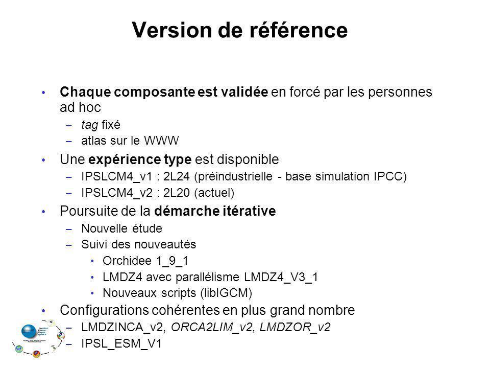 Version de référence Chaque composante est validée en forcé par les personnes ad hoc – tag fixé – atlas sur le WWW Une expérience type est disponible