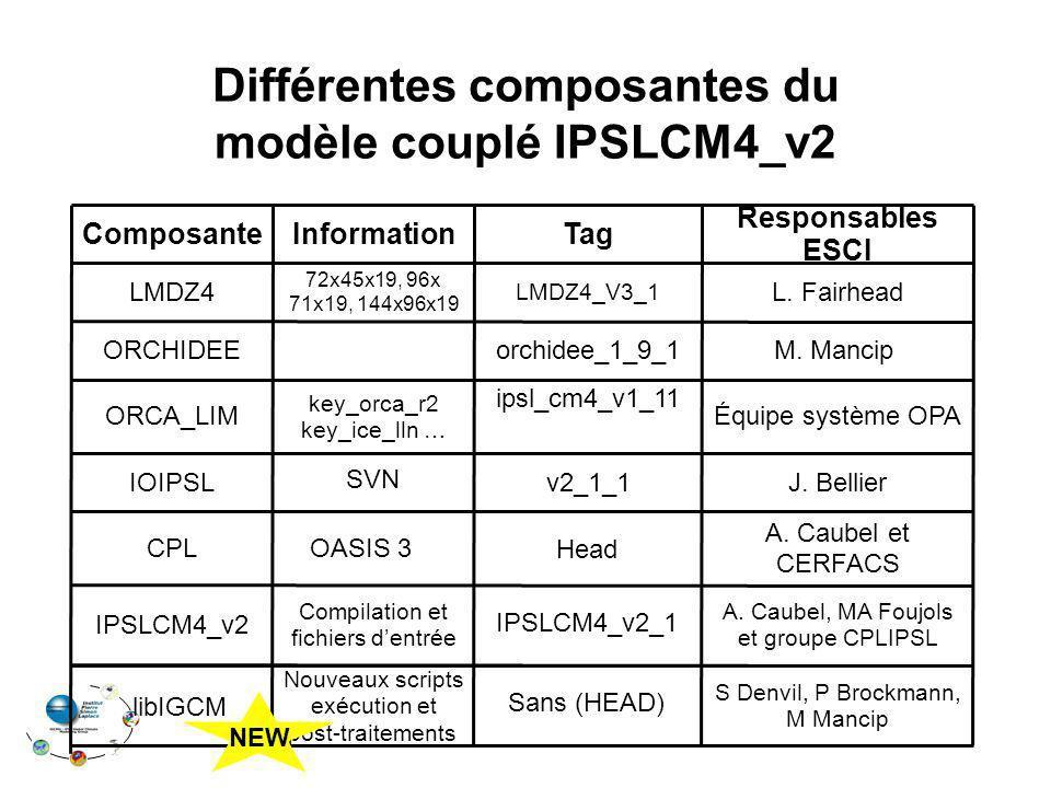 A. Caubel, MA Foujols et groupe CPLIPSL Compilation et fichiers dentrée IPSLCM4_v2 key_orca_r2 key_ice_lln … 72x45x19, 96x 71x19, 144x96x19 Informatio