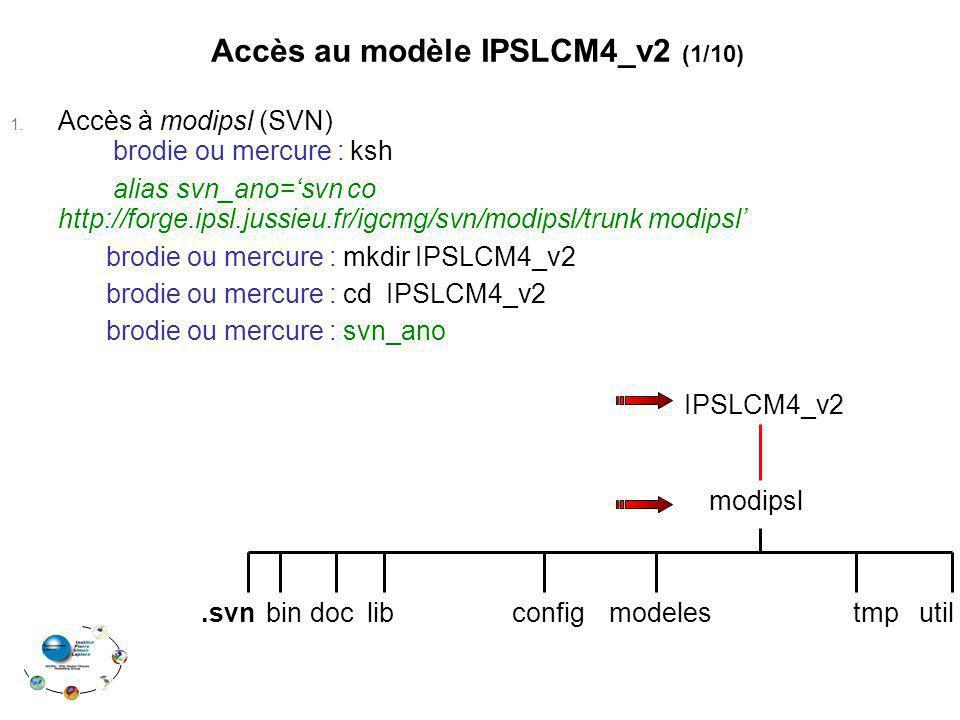 Accès au modèle IPSLCM4_v2 (1/10) 1. Accès à modipsl (SVN) brodie ou mercure : ksh alias svn_ano=svn co http://forge.ipsl.jussieu.fr/igcmg/svn/modipsl