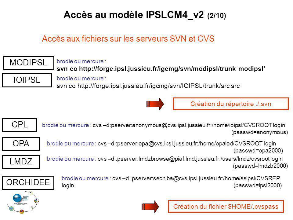 LMDZ OPA ORCHIDEE IOIPSL Accès au modèle IPSLCM4_v2 (2/10) Accès aux fichiers sur les serveurs SVN et CVS brodie ou mercure : svn co http://forge.ipsl