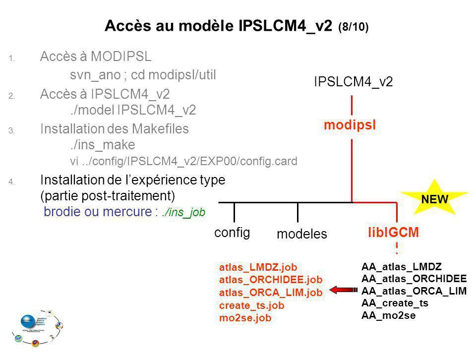 libIGCM modipsl IPSLCM4_v2 modeles Accès au modèle IPSLCM4_v2 (8/10) AA_atlas_LMDZ AA_atlas_ORCHIDEE AA_atlas_ORCA_LIM AA_create_ts AA_mo2se atlas_LMD