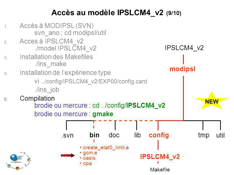 1. Accès à MODIPSL (SVN) svn_ano ; cd modipsl/util 2. Acces à IPSLCM4_v2./model IPSLCM4_v2 3. Installation des Makefiles./ins_make 4. Installation de