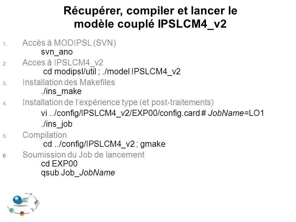 Récupérer, compiler et lancer le modèle couplé IPSLCM4_v2 1. Accès à MODIPSL (SVN) svn_ano 2. Acces à IPSLCM4_v2 cd modipsl/util ;./model IPSLCM4_v2 3
