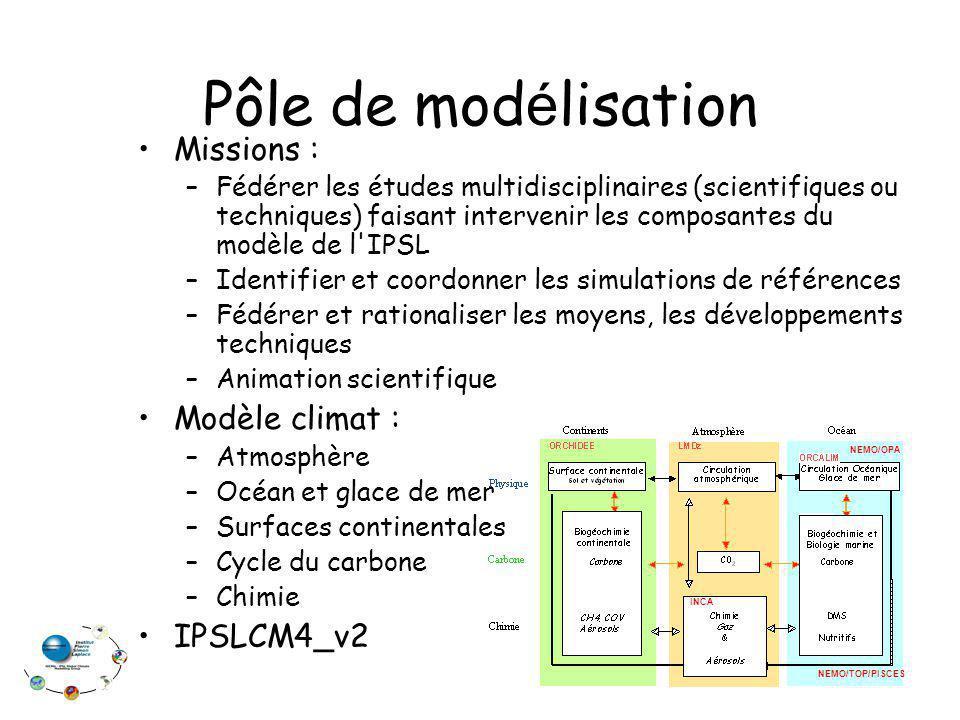 Pôle de mod é lisation Missions : –Fédérer les études multidisciplinaires (scientifiques ou techniques) faisant intervenir les composantes du modèle d