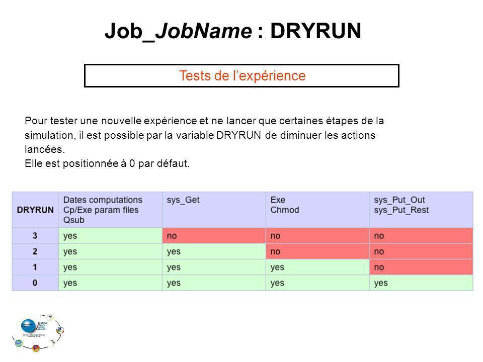 Job_JobName : DRYRUN Pour tester une nouvelle expérience et ne lancer que certaines étapes de la simulation, il est possible par la variable DRYRUN de