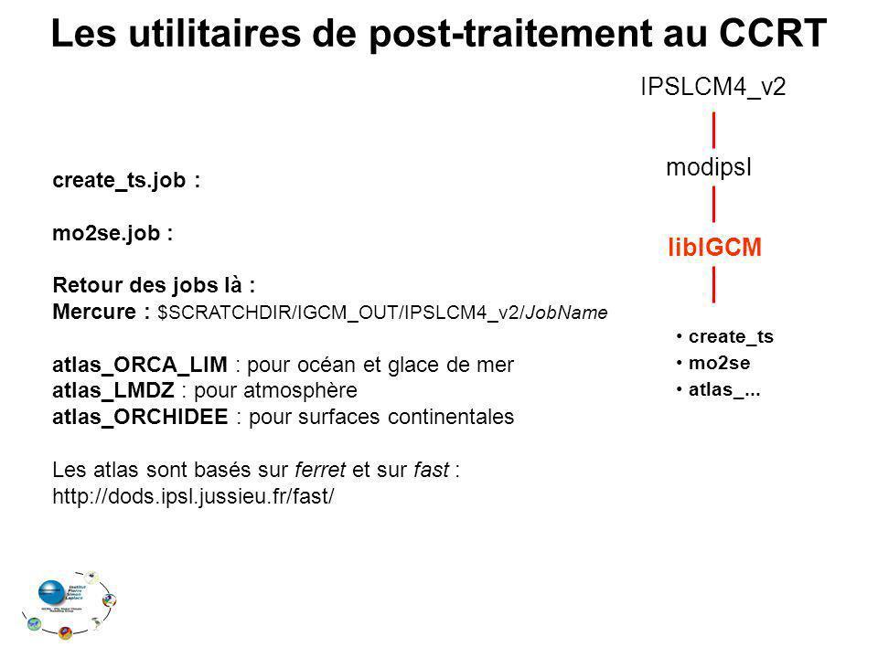 Les utilitaires de post-traitement au CCRT modipsl IPSLCM4_v2 libIGCM create_ts mo2se atlas_... create_ts.job : mo2se.job : Retour des jobs là : Mercu