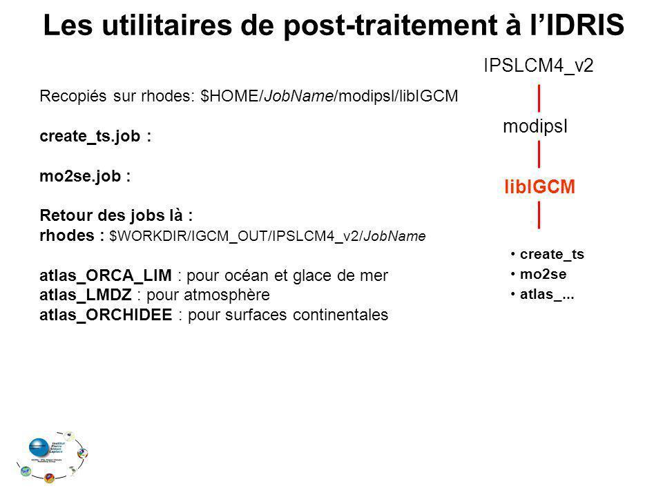 Les utilitaires de post-traitement à lIDRIS modipsl IPSLCM4_v2 libIGCM create_ts mo2se atlas_... Recopiés sur rhodes: $HOME/JobName/modipsl/libIGCM cr