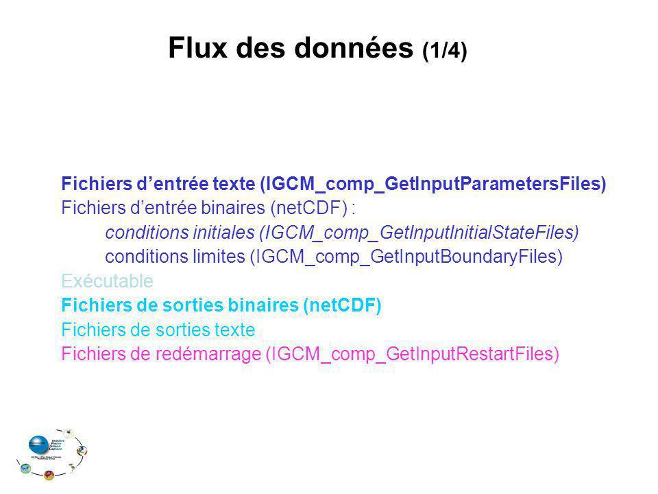 Fichiers dentrée texte (IGCM_comp_GetInputParametersFiles) Fichiers dentrée binaires (netCDF) : conditions initiales (IGCM_comp_GetInputInitialStateFi