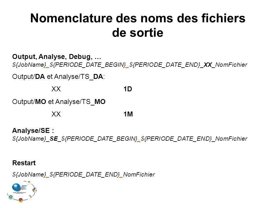Nomenclature des noms des fichiers de sortie Output, Analyse, Debug, … ${JobName}_${PERIODE_DATE_BEGIN}_${PERIODE_DATE_END}_XX_NomFichier Output/DA et