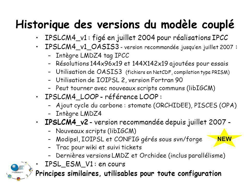 Historique des versions du modèle couplé IPSLCM4_v1 : figé en juillet 2004 pour réalisations IPCC IPSLCM4_v1_OASIS3 - version recommandée jusquen juil