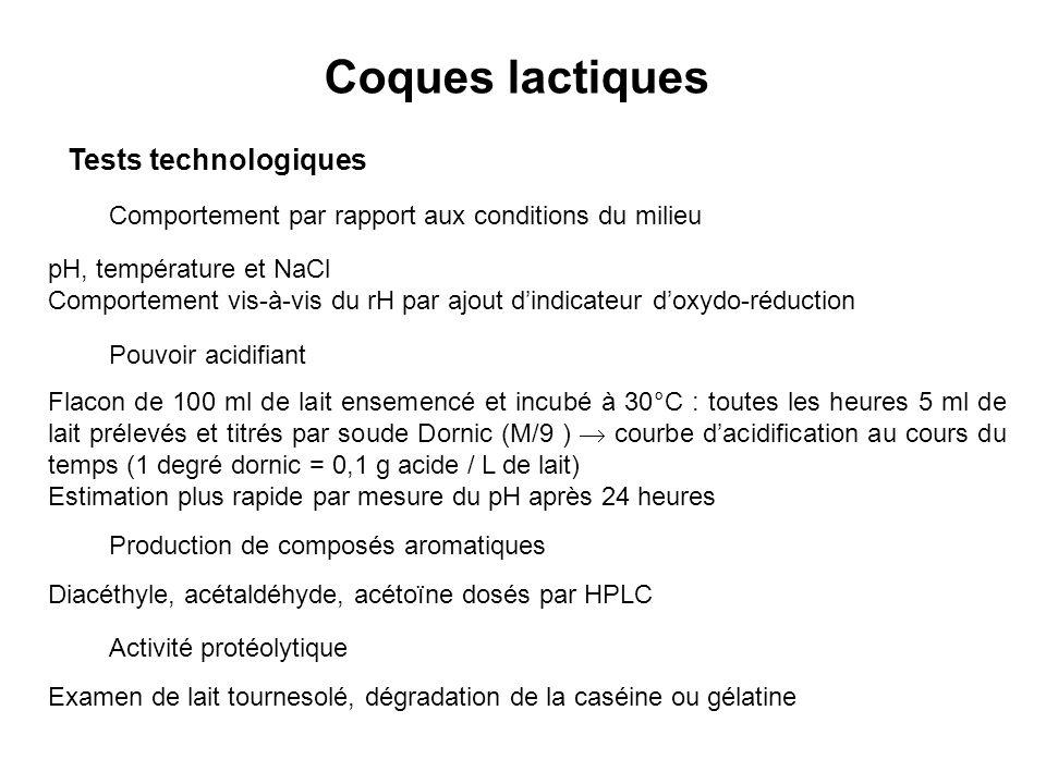Coques lactiques Tests technologiques Comportement par rapport aux conditions du milieu pH, température et NaCl Comportement vis-à-vis du rH par ajout