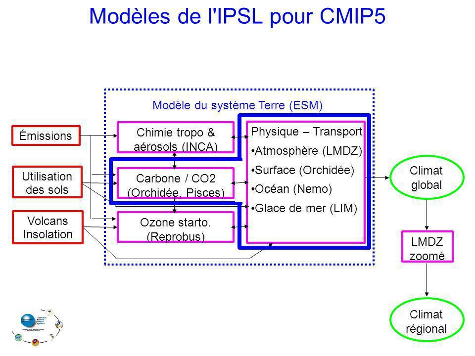 Modèles de l IPSL pour CMIP5 Carbone / CO2 (Orchidée, Pisces) Ozone starto.