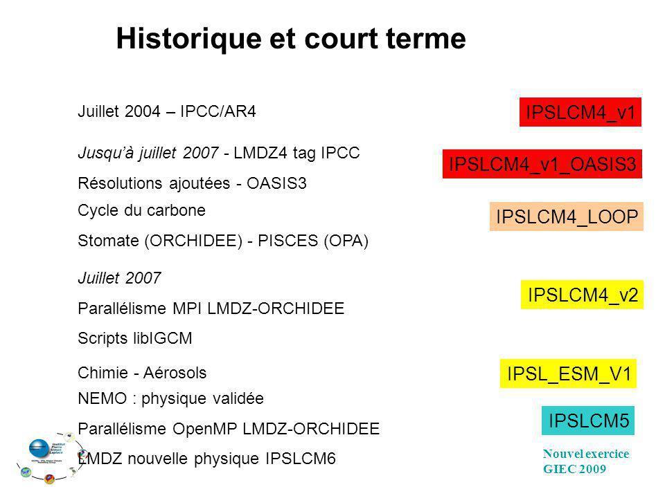 Historique et court terme Nouvel exercice GIEC 2009 IPSLCM4_v1 IPSLCM4_v2 IPSLCM5 IPSL_ESM_V1 Juillet 2004 – IPCC/AR4 Juillet 2007 Parallélisme MPI LMDZ-ORCHIDEE Scripts libIGCM IPSLCM4_v1_OASIS3 Jusquà juillet 2007 - LMDZ4 tag IPCC Résolutions ajoutées - OASIS3 IPSLCM4_LOOP Cycle du carbone Stomate (ORCHIDEE) - PISCES (OPA) Chimie - Aérosols NEMO : physique validée Parallélisme OpenMP LMDZ-ORCHIDEE LMDZ nouvelle physique IPSLCM6