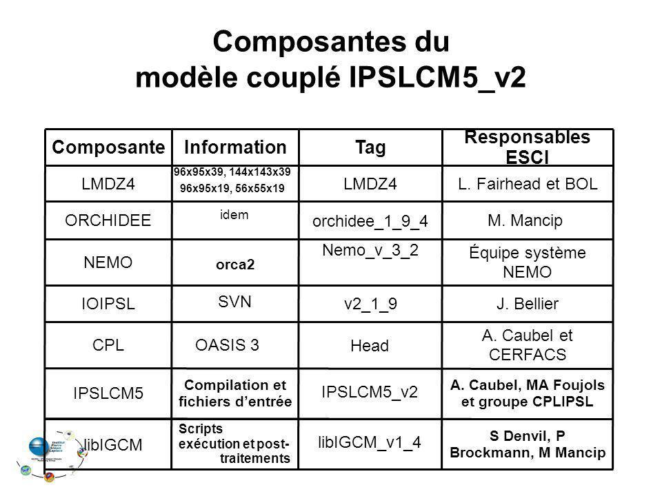 A. Caubel, MA Foujols et groupe CPLIPSL Compilation et fichiers dentrée IPSLCM5 orca2 96x95x39, 144x143x39 96x95x19, 56x55x19 Information A. Caubel et