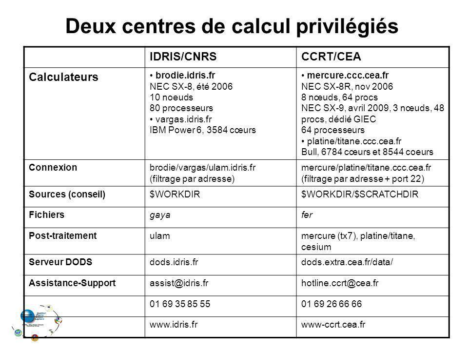 Deux centres de calcul privilégiés IDRIS/CNRSCCRT/CEA Calculateurs brodie.idris.fr NEC SX-8, été 2006 10 noeuds 80 processeurs vargas.idris.fr IBM Power 6, 3584 cœurs mercure.ccc.cea.fr NEC SX-8R, nov 2006 8 nœuds, 64 procs NEC SX-9, avril 2009, 3 nœuds, 48 procs, dédié GIEC 64 processeurs platine/titane.ccc.cea.fr Bull, 6784 cœurs et 8544 coeurs Connexionbrodie/vargas/ulam.idris.fr (filtrage par adresse) mercure/platine/titane.ccc.cea.fr (filtrage par adresse + port 22) Sources (conseil)$WORKDIR$WORKDIR/$SCRATCHDIR Fichiersgayafer Post-traitementulammercure (tx7), platine/titane, cesium Serveur DODSdods.idris.frdods.extra.cea.fr/data/ Assistance-Supportassist@idris.frhotline.ccrt@cea.fr 01 69 35 85 5501 69 26 66 66 www.idris.frwww-ccrt.cea.fr
