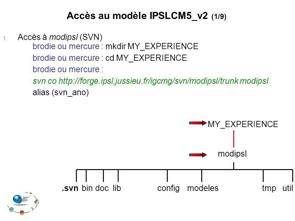 Accès au modèle IPSLCM5_v2 (1/9) 1. Accès à modipsl (SVN) brodie ou mercure : mkdir MY_EXPERIENCE brodie ou mercure : cd MY_EXPERIENCE brodie ou mercu