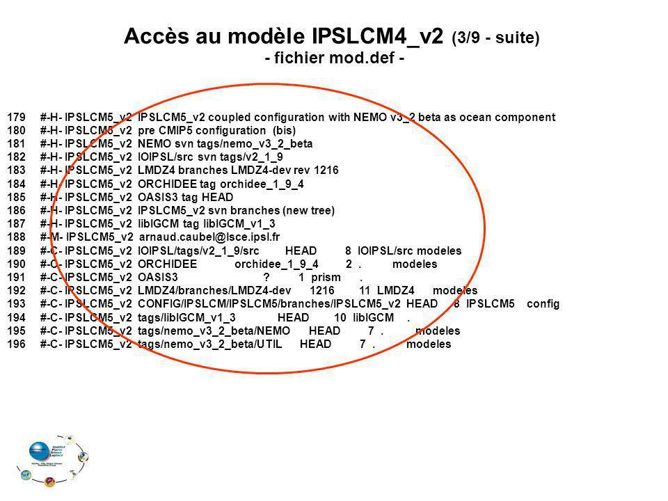 179#-H- IPSLCM5_v2 IPSLCM5_v2 coupled configuration with NEMO v3_2 beta as ocean component 180#-H- IPSLCM5_v2 pre CMIP5 configuration (bis) 181#-H- IPSLCM5_v2 NEMO svn tags/nemo_v3_2_beta 182#-H- IPSLCM5_v2 IOIPSL/src svn tags/v2_1_9 183#-H- IPSLCM5_v2 LMDZ4 branches LMDZ4-dev rev 1216 184#-H- IPSLCM5_v2 ORCHIDEE tag orchidee_1_9_4 185#-H- IPSLCM5_v2 OASIS3 tag HEAD 186#-H- IPSLCM5_v2 IPSLCM5_v2 svn branches (new tree) 187#-H- IPSLCM5_v2 libIGCM tag libIGCM_v1_3 188#-M- IPSLCM5_v2 arnaud.caubel@lsce.ipsl.fr 189#-C- IPSLCM5_v2 IOIPSL/tags/v2_1_9/src HEAD 8 IOIPSL/src modeles 190#-C- IPSLCM5_v2 ORCHIDEE orchidee_1_9_4 2.