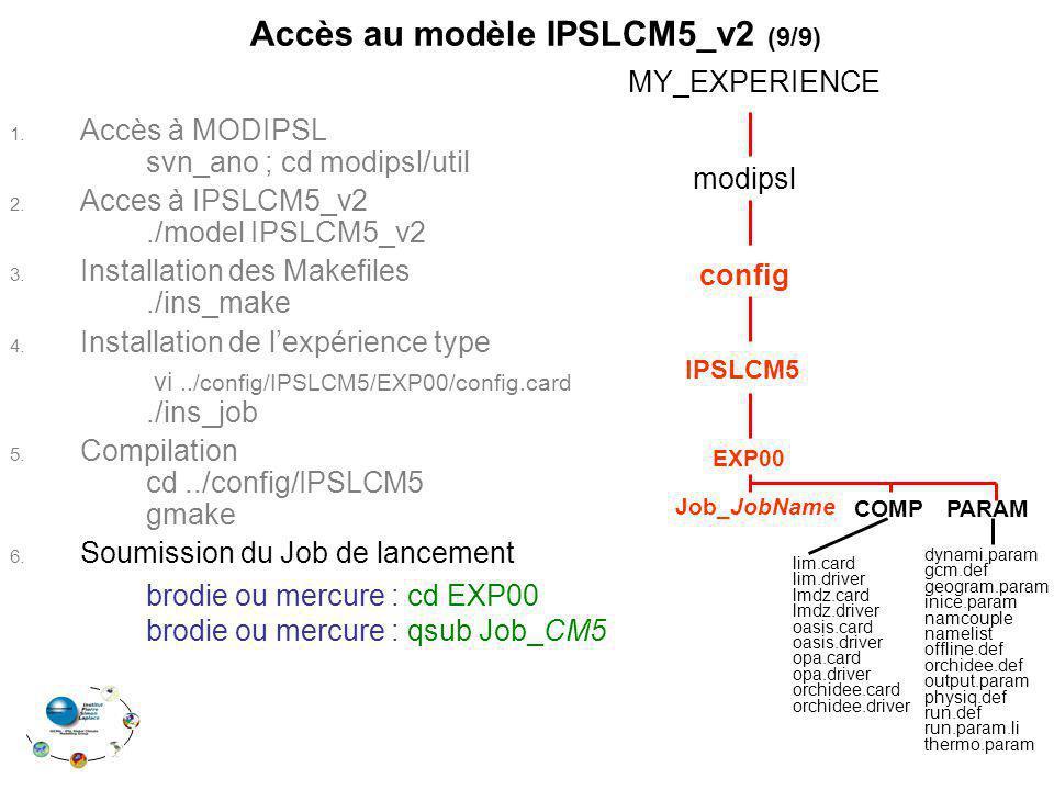 1. Accès à MODIPSL svn_ano ; cd modipsl/util 2. Acces à IPSLCM5_v2./model IPSLCM5_v2 3. Installation des Makefiles./ins_make 4. Installation de lexpér