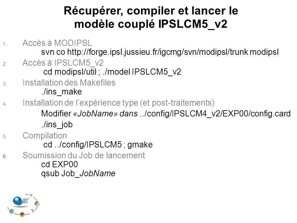Récupérer, compiler et lancer le modèle couplé IPSLCM5_v2 1. Accès à MODIPSL svn co http://forge.ipsl.jussieu.fr/igcmg/svn/modipsl/trunk modipsl 2. Ac