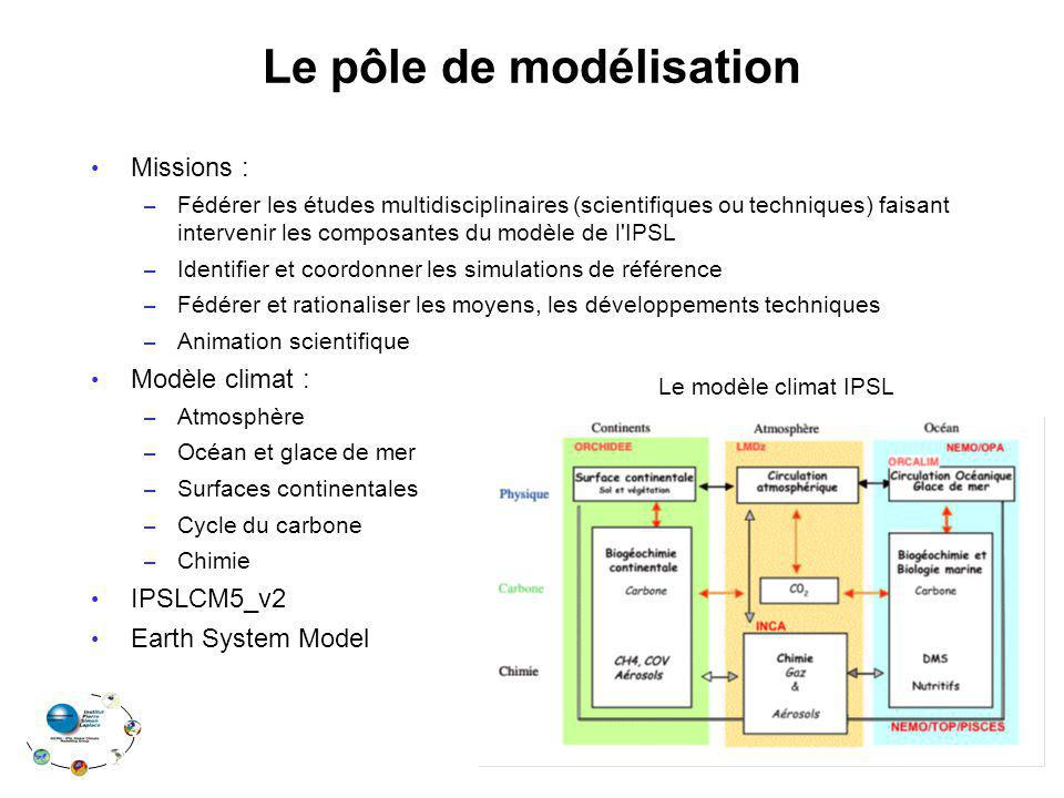 Le pôle de modélisation Missions : – Fédérer les études multidisciplinaires (scientifiques ou techniques) faisant intervenir les composantes du modèle de l IPSL – Identifier et coordonner les simulations de référence – Fédérer et rationaliser les moyens, les développements techniques – Animation scientifique Modèle climat : – Atmosphère – Océan et glace de mer – Surfaces continentales – Cycle du carbone – Chimie IPSLCM5_v2 Earth System Model Le modèle climat IPSL