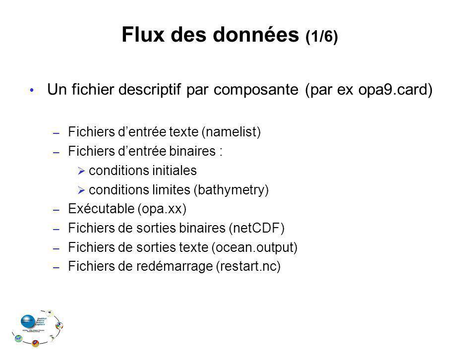Un fichier descriptif par composante (par ex opa9.card) – Fichiers dentrée texte (namelist) – Fichiers dentrée binaires : conditions initiales conditions limites (bathymetry) – Exécutable (opa.xx) – Fichiers de sorties binaires (netCDF) – Fichiers de sorties texte (ocean.output) – Fichiers de redémarrage (restart.nc) Flux des données (1/6)