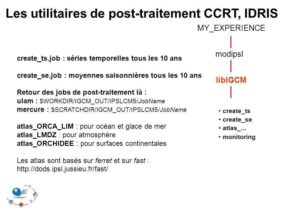 Les utilitaires de post-traitement CCRT, IDRIS modipsl MY_EXPERIENCE libIGCM create_ts create_se atlas_...
