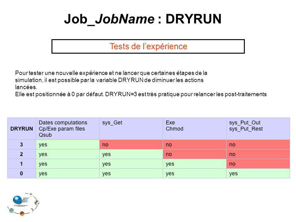 Job_JobName : DRYRUN Pour tester une nouvelle expérience et ne lancer que certaines étapes de la simulation, il est possible par la variable DRYRUN de diminuer les actions lancées.